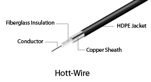 WarmQuest's Hott-Wire provide maintenance free snow melting for heated driveways and sidewalk